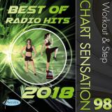 NEU !!  Best of Radio Hits 2018 Workout & Step